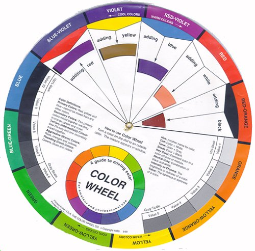 Color Wheel Mixing Guide.